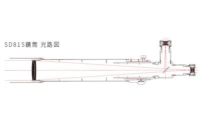 SD81SIISUB03