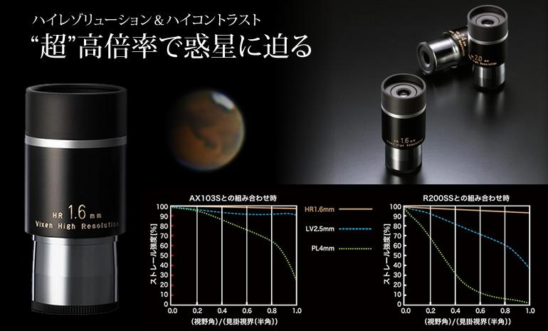 超高倍率で惑星に迫る ビクセン HR1.6mm