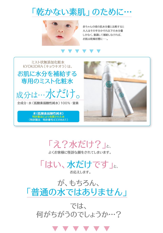 「乾かない素肌」のために・・・ お肌に水分を補給する専用のミスト化粧水 成分は・・・水だけ。