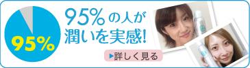無添加ミスト化粧水KYOKIORA-キョウキオラ-で、「潤う潤う〜」「すごく潤いました!」などなど、95%の人が潤いを実感