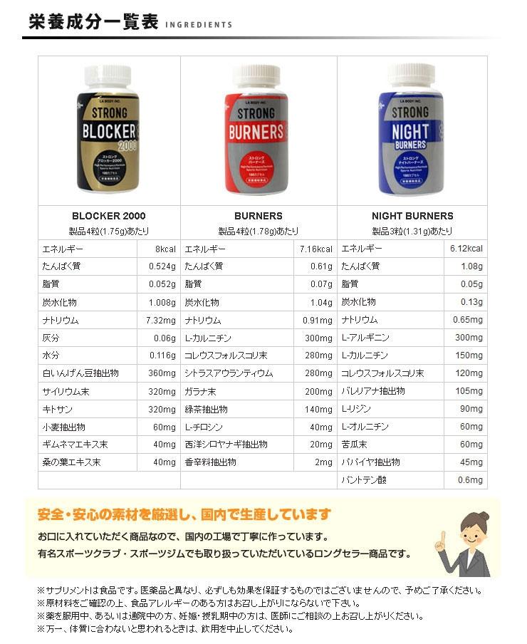 栄養成分一覧表