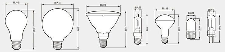 白熱電球の形状