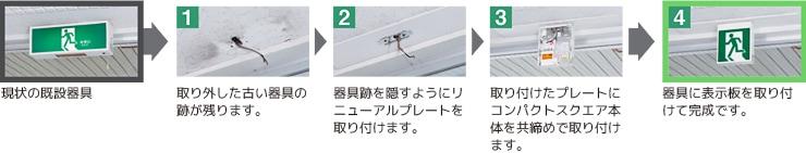 天井直付型誘導灯の場合