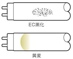 EC黒化・黄変
