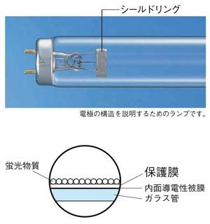 蛍光ランプの黒化防止策