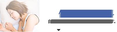 マットレスの無料体験貸出サービス