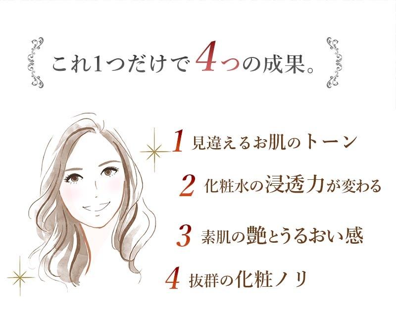 4つの成果。お肌のトーン。化粧水の浸透力。艶と潤い。化粧ノリ。