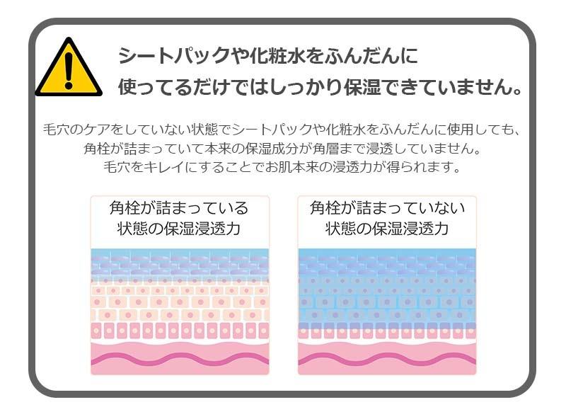 シートパックや化粧水だけでは十分な保湿はできません。