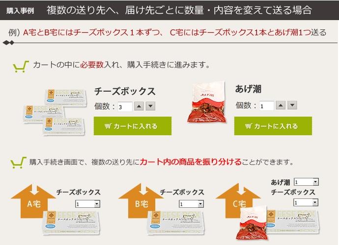 購入事例 複数の送り先へ、届け先ごとに数量・内容を変えて送る場合