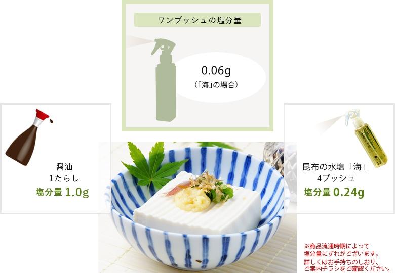 ワンプッシュの塩分量0.06g(「海」の場合) 醤油1たらし塩分量1.0g 昆布の水塩「海」4プッシュ塩分量0.24g