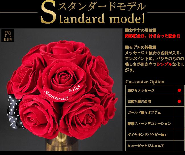スタンダードモデル