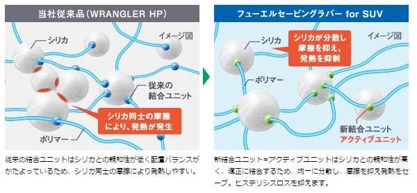 EfficientGrip SUV HP01《エフィシェントグリップ エスユーブイ エイチピーゼロワン》