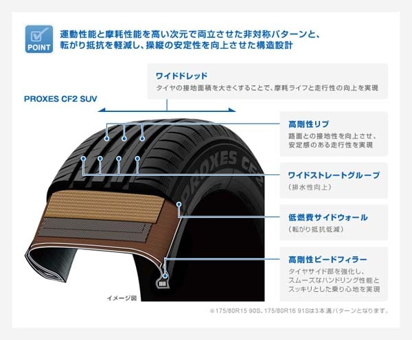 SUV専用タイヤ