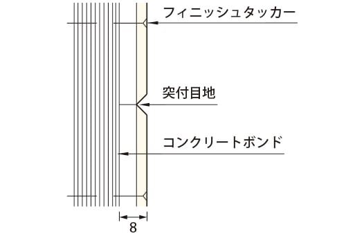 サンメントスパネル材施工詳細1