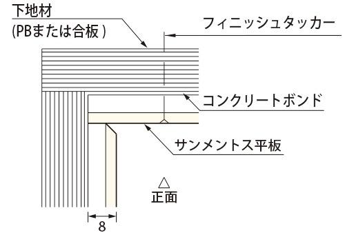 サンメントスパネル材施工詳細2