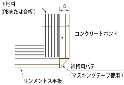 サンメントスパネル材施工詳細3