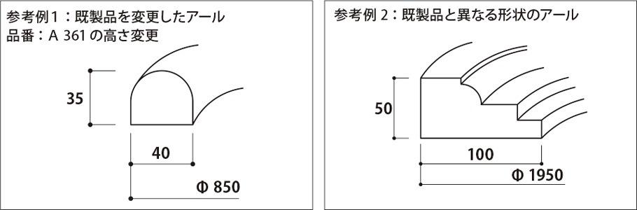 サンメントアール:特注品の参考例