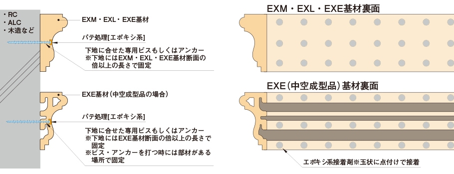 ceraEXM取付け概略図