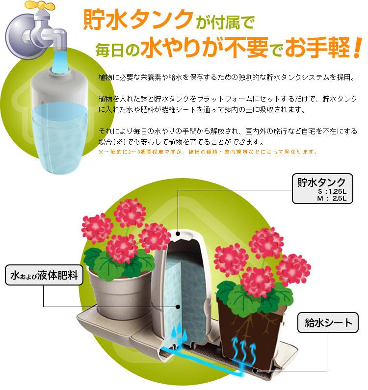 貯水タンクが付属で毎日の水やりが不要でお手軽!