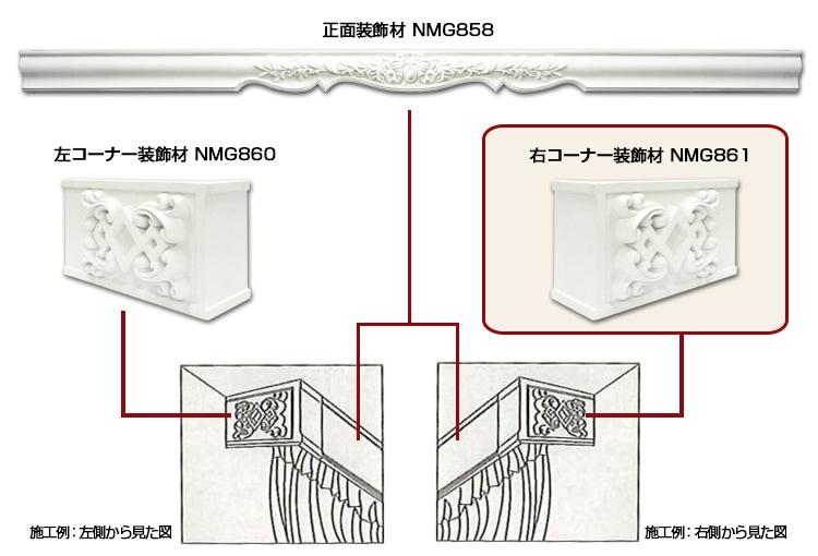 正面部分装飾材【NMG858】、左右コーナー装飾材【NMG860】【NMG861】の組合せイメージ