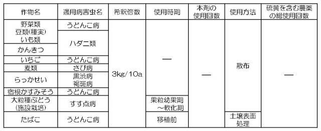 硫黄粉剤50 3kg【殺菌剤】