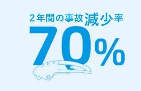 2年間の事故減少率70%