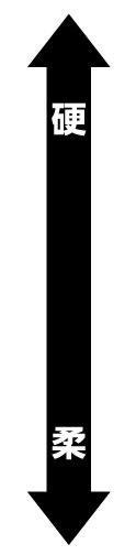 ナラシバッカー硬度
