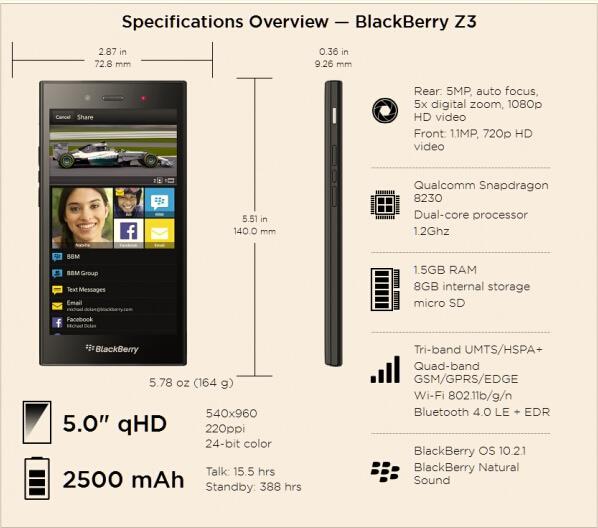 SIMフリースマホ 【BlackBerry】 【Z3】 販売