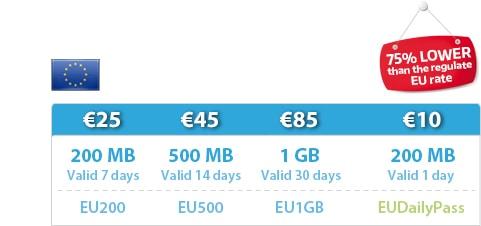 EuroSIM データバンドル