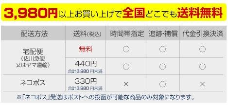 5,000�߰ʾ太�㤤�夲������ɤ��Ǥ�����̵��! ����ˡ�����������̵��!5,000�߰ʲ��Ǥ���������315��(���졦����Υ��Τ�1,100��)��������315��