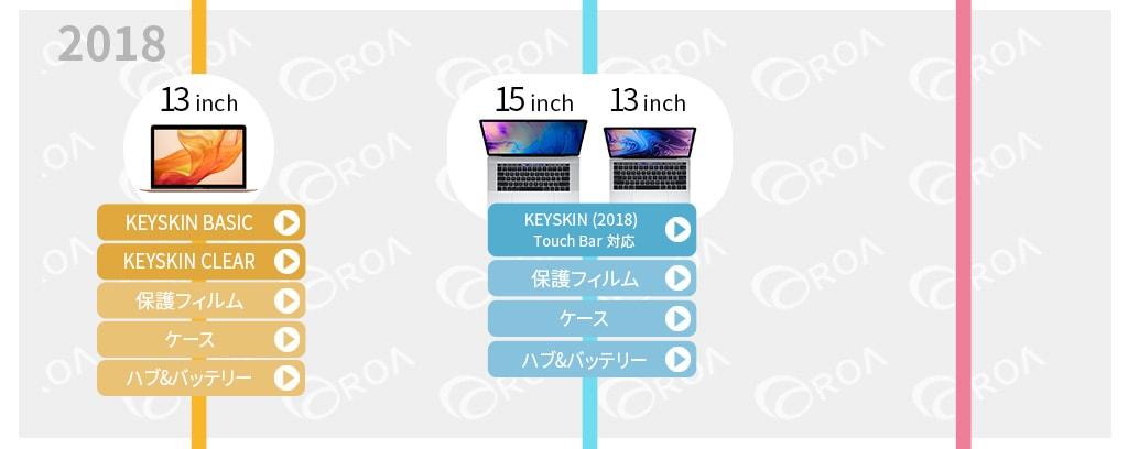 McaBook2016
