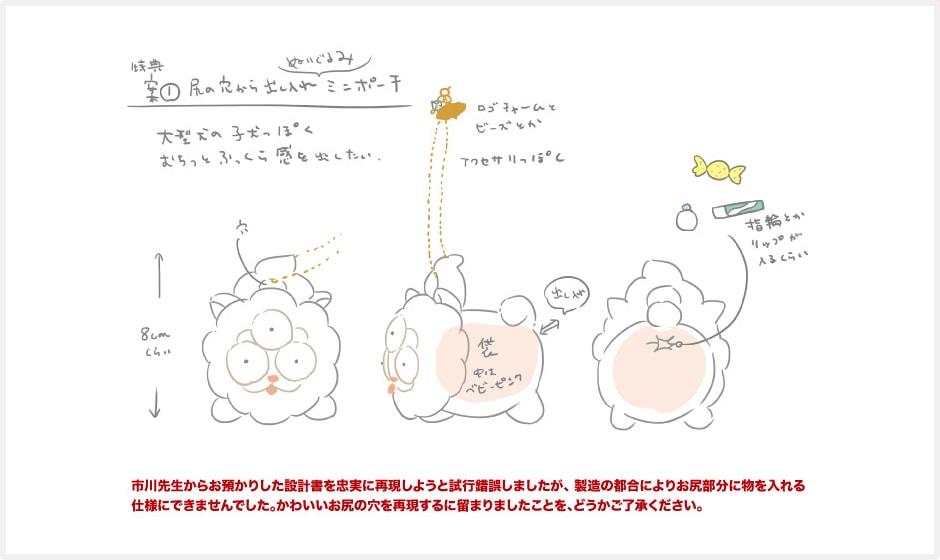 市川春子先生直筆の設計図。