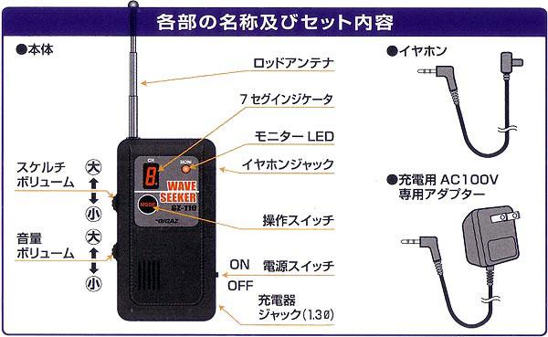 ★GZ-110:各部名称★