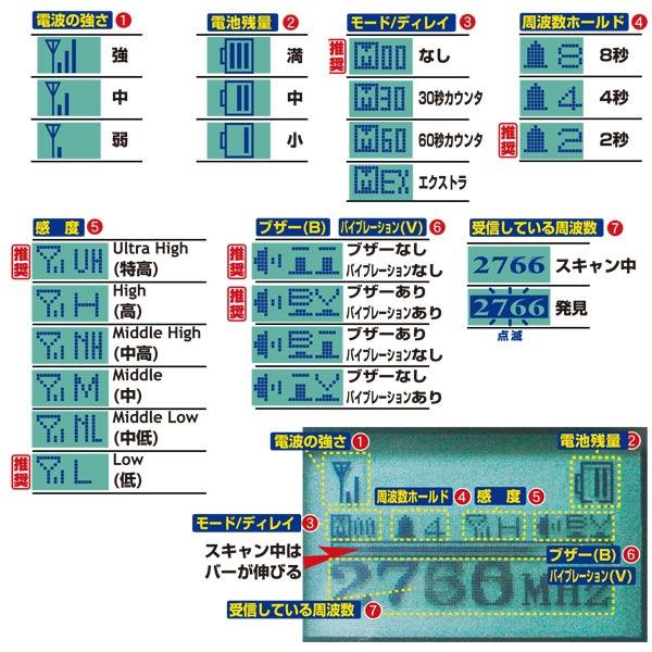 ★最新ワイヤレス盗撮カメラ発見器(サンメカトロニクス製)「WCH-250X(WCH250X)」★