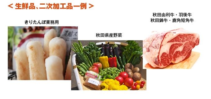 生鮮品、二次加工品一例