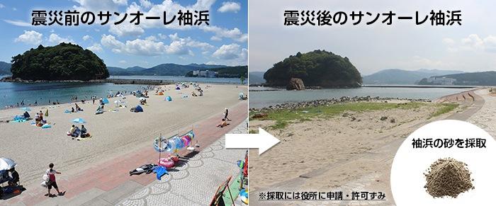 被災した袖浜の砂を利用。