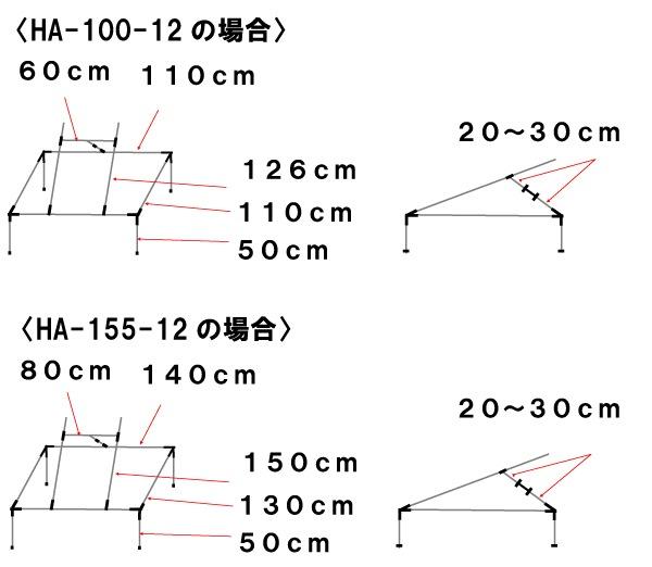 単管パイプ長さの事例