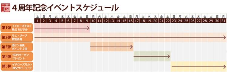 酒テン4周年カレンダー
