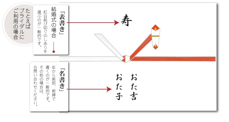 のしの書き方:ブライダルの場合:表書き「寿」名書き:右から新郎、新婦で書くのが一般的です