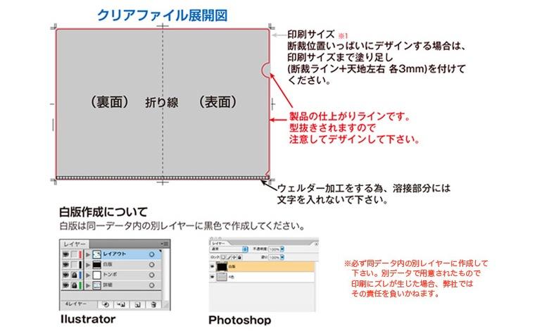 クリアファイル展開図と白版作成について