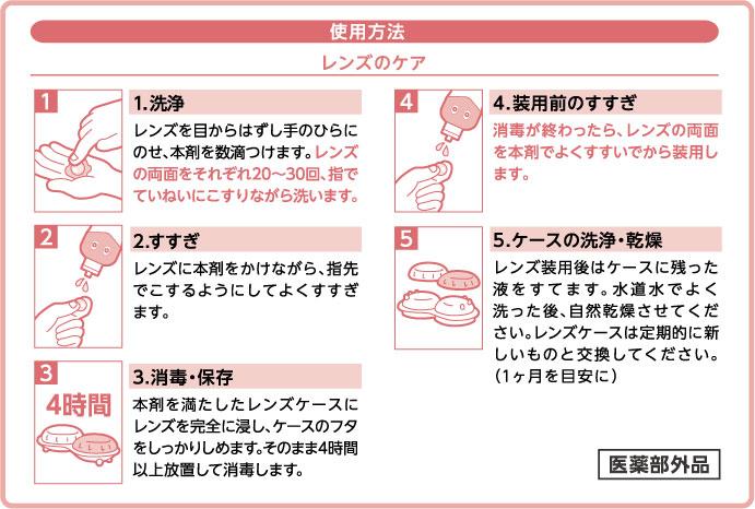 使用方法をよく読んでお使いください。