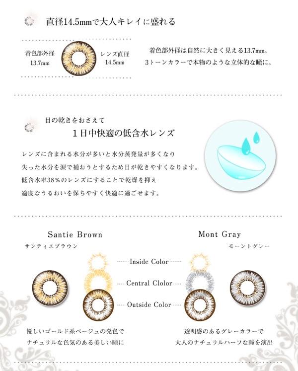 カラーコンタクトダイヤ レンズ説明2
