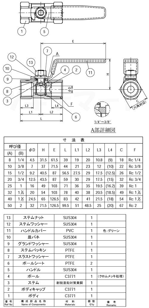 黄銅製ボールバルブ レデュースドボア型 GC寸法表