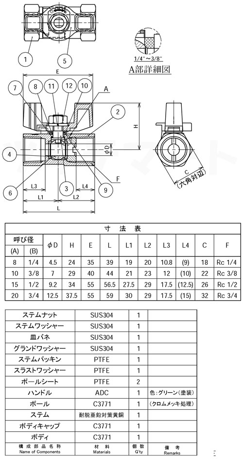 黄銅製ボールバルブ レデュースドボア型 GCW寸法表