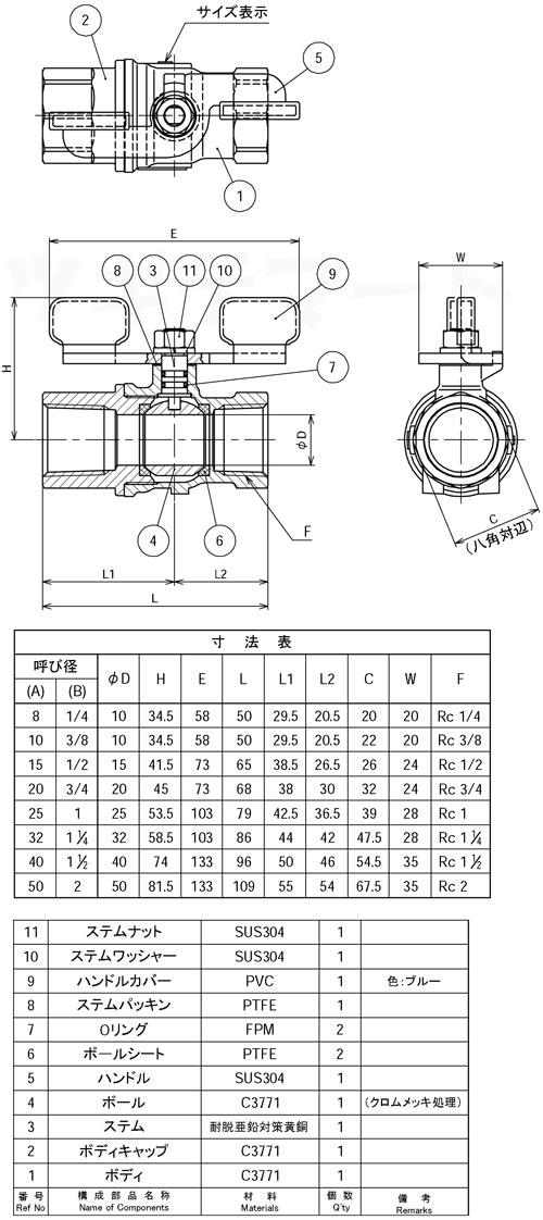 黄銅製ボールバルブ フルボア型 GFW寸法表