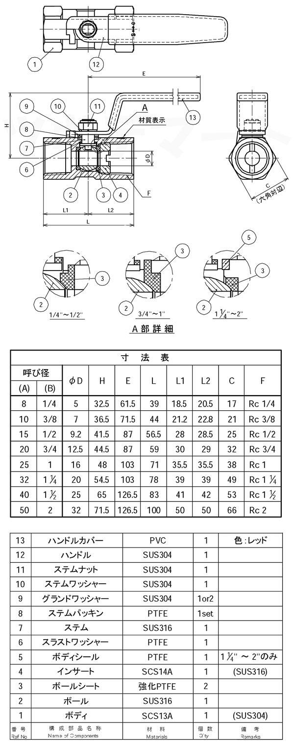 SCS13A(SUS304相当)製レデュースドボールバルブ (クラス600) VC-.304寸法表
