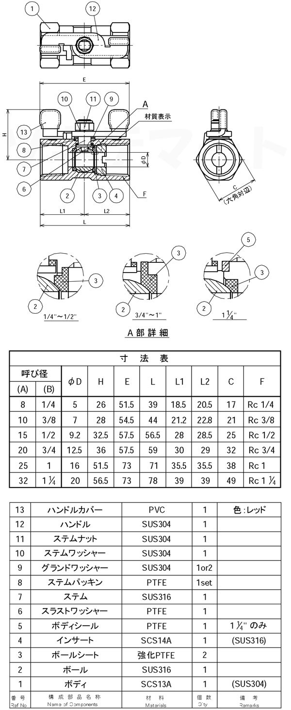 SCS13A(SUS304相当)製レデュースドウィングバルブ (クラス600) <VCW-304>寸法表