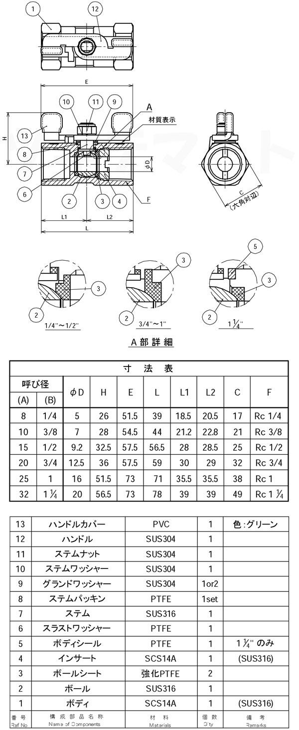 SCS14A(SUS316相当)製レデュースドウィングバルブ (クラス600) VCW寸法表