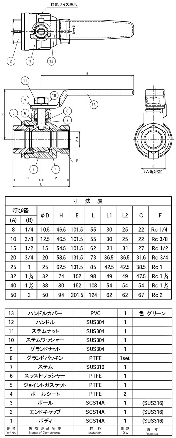 SCS14A(SUS316相当)製フルボアボールバルブ (クラス800) <VF>寸法表