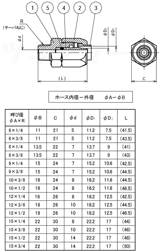 テトロンブレードホース用くい込み継手(ブレードロック) 寸法表